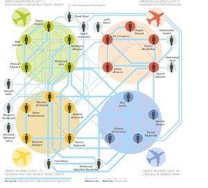 DL_3_trace diagram