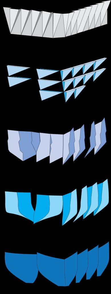 facade opperative [Converted]