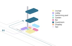 hotel site diagram