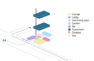 hotel site diagram