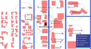 map analysis 2