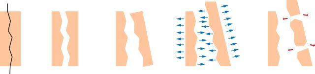 operation diagram