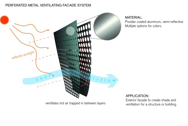 perferated metal system diagram
