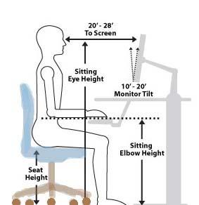 posture77