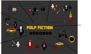 Pulp Fiction Timeline