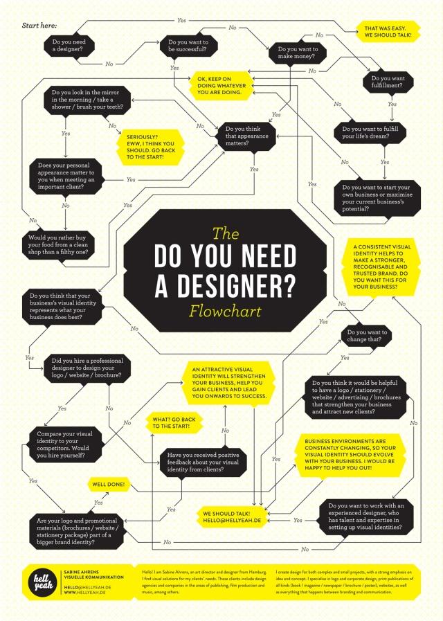 designerflowhi