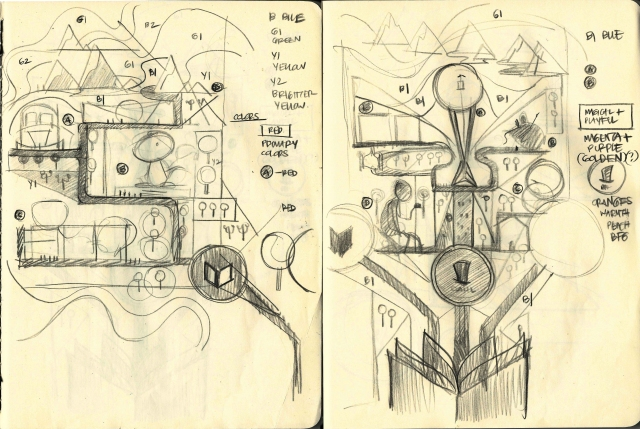 Map Sketches