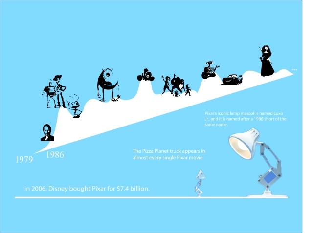 pixar graphic