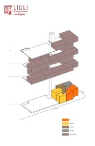 program diagram model 3-01