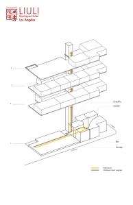 program diagram model 3-02
