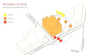 Sun-01