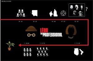 The Professional Diagram